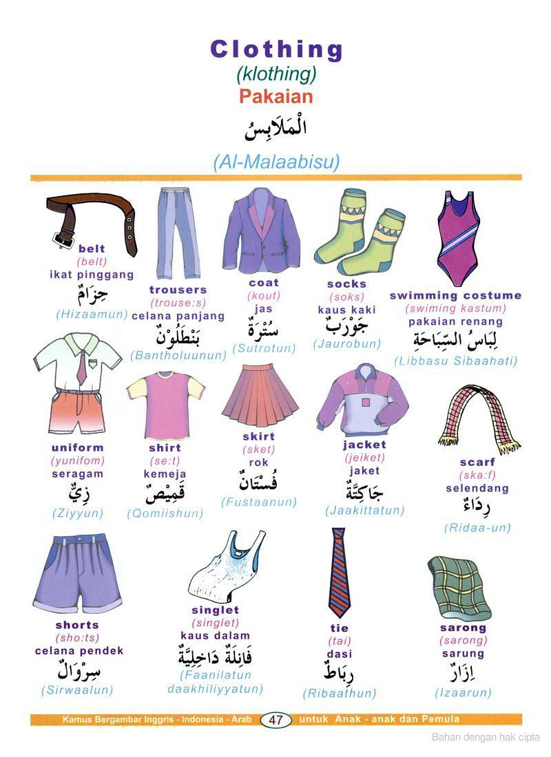 Jenis Jenis Pakaian Dalam Bahasa Inggris : jenis, pakaian, dalam, bahasa, inggris, Model, Terbaru, Kurung, Dalam, Bahasa