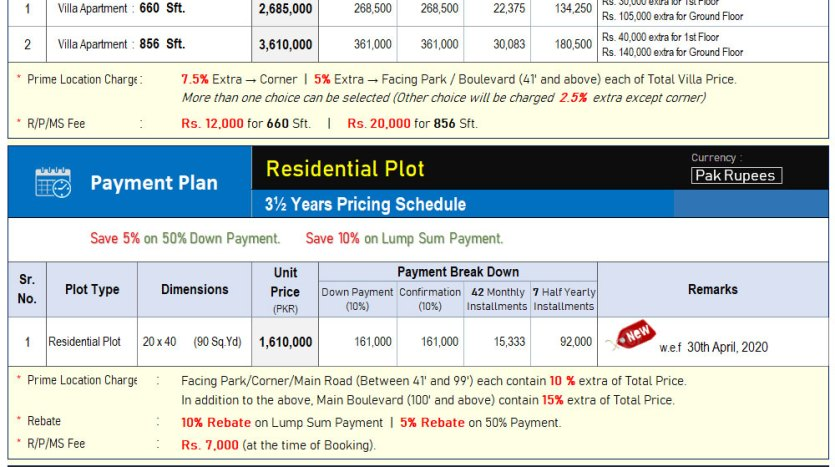Boutique Villas apartment Payment Plan