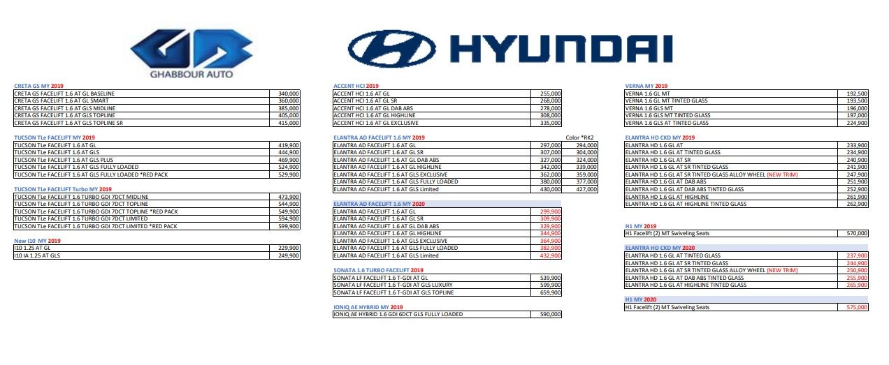 أسعار سيارات هيونداي النترا موديل 2020