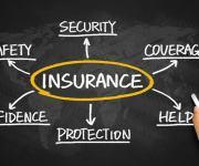 شركات تأمين الممتلكات تتحمل النسبة الاكبر من فاتورة تعويضات السوق في 11 شهر (جراف)