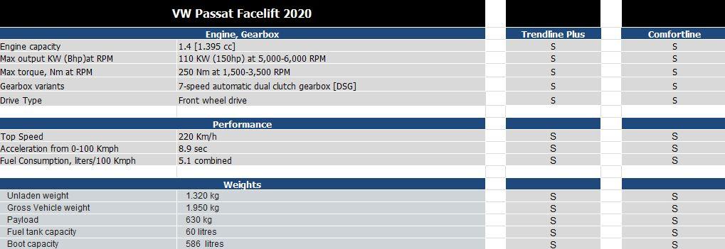 مواصفات فولكس فاجن باسات 2020