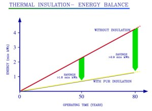 Thermal-Insulation1