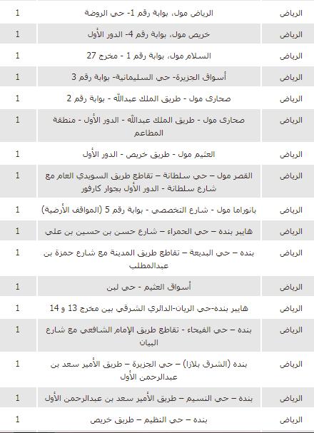أماكن تواجد جهاز أبشر في الرياض