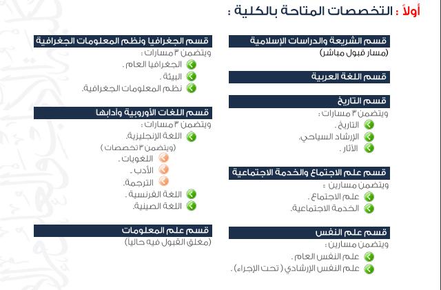 تخصصات كلية الاداب جامعة الملك عبدالعزيز 1443