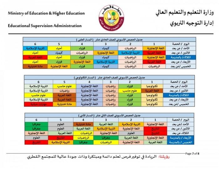 جدول حصص التعليم عن بعد قطر 2022