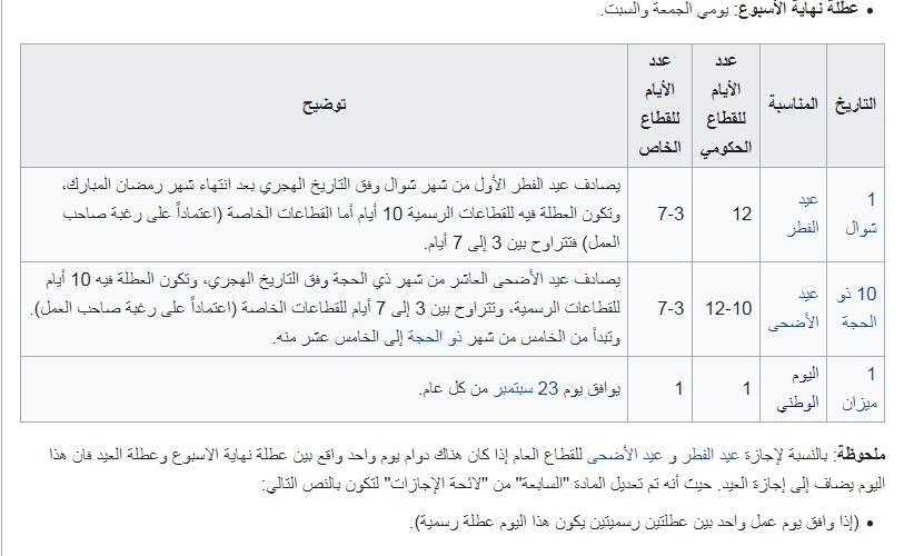 رابط جدول الاجازات الرسمية في السعودية 1443