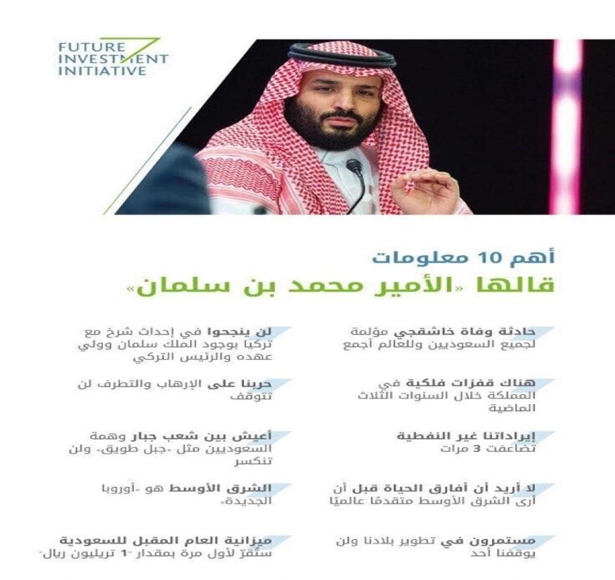 عبارات عن محمد بن سلمان ولي العهد