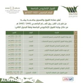 مواعيد التسجيل في الجامعات 1443