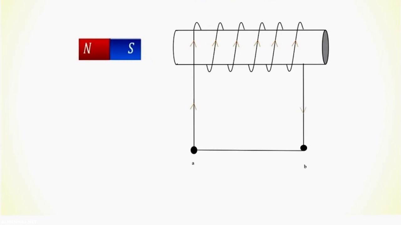 ينص على أن المجال المغناطيسي الناشيء عن التيار الحثي يعاكس التغير في المجال المغناطيسي الذي سببه