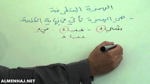 ارسم شكلا يلخص حالات رسم الالف المتطرفة