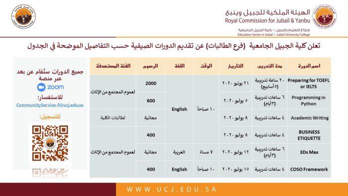 رابط التسجيل في كلية الجبيل الصناعية