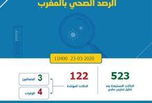 Photo of المغرب-كورونا.. 7 حالات جديدة والإصابات المستبعدة 523