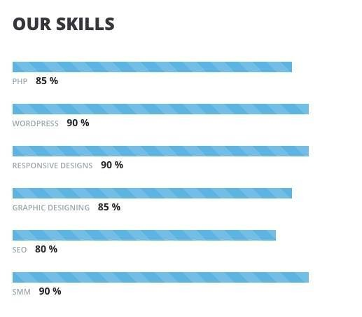 opinion skill level bar