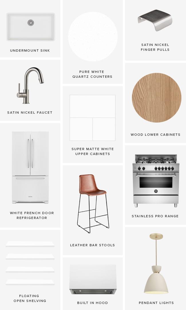 kitchen-design-board-almost-makes-perfect