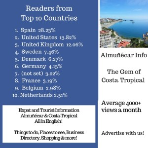 Almunecar Info Stats Card Feb 2017