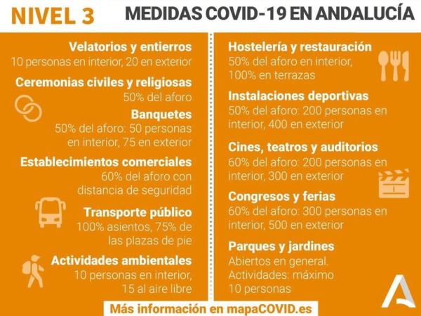 level 3 andalucia march 26 granada sur