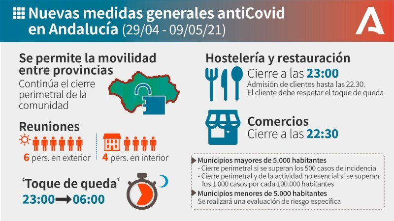 Andalucia Covid measures April 29