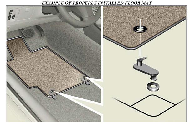Safe Floor Cat Mat Use In Vehicles