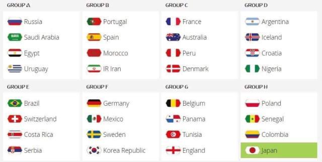 السعودية الى جانب مصر في مجموعة واحدة بكأس العالم