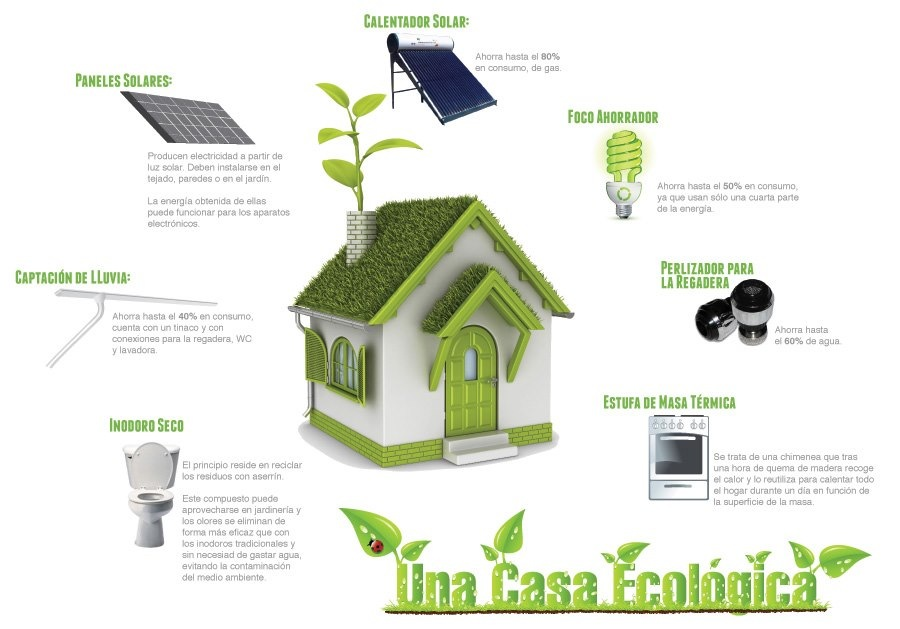 La casa ecolgica introduccin  Aloe de Sorbas
