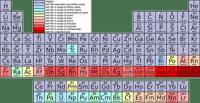 Composición Química del Aloe Vera