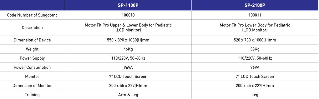 Technical Spec_SP1100P