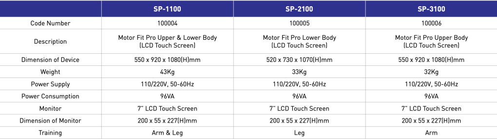 technical spec_SP1100