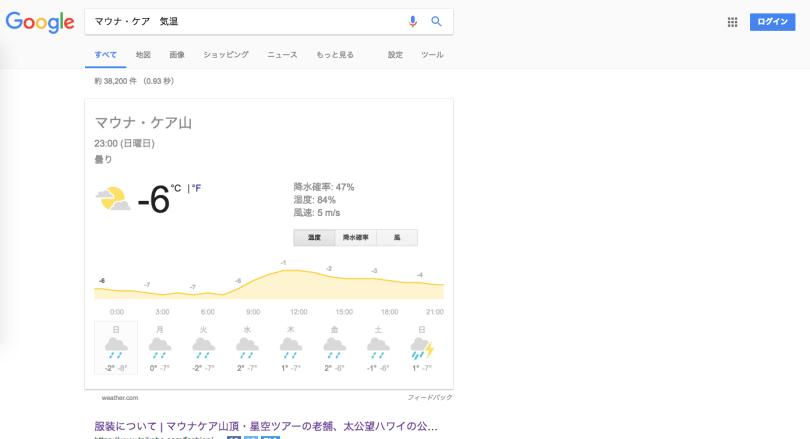マウナケアの気温