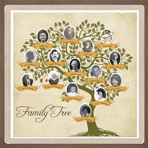 How Do I Start Researching My Family History