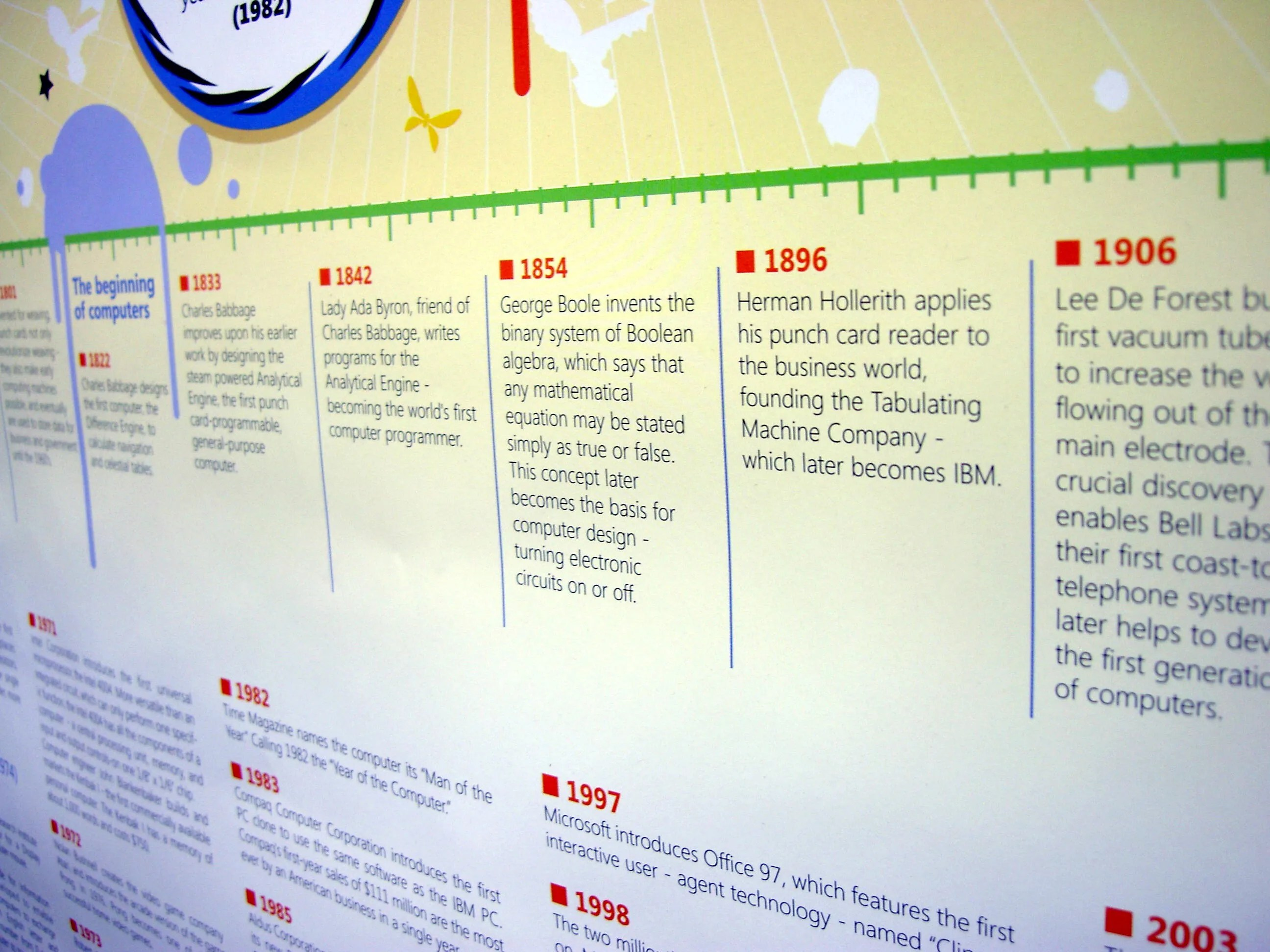 Timelines And Maps  A Look Thru Time