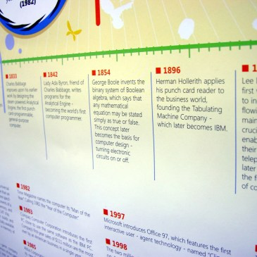 Genealogy Friday: Creating a Timeline for your Ancestor