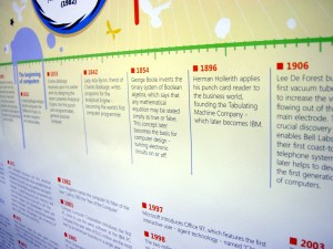 Create a timeline of the events in your ancestors life