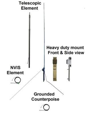 6-40 Meter MOTO-FMJ HF Mobile EMCOMM Antenna