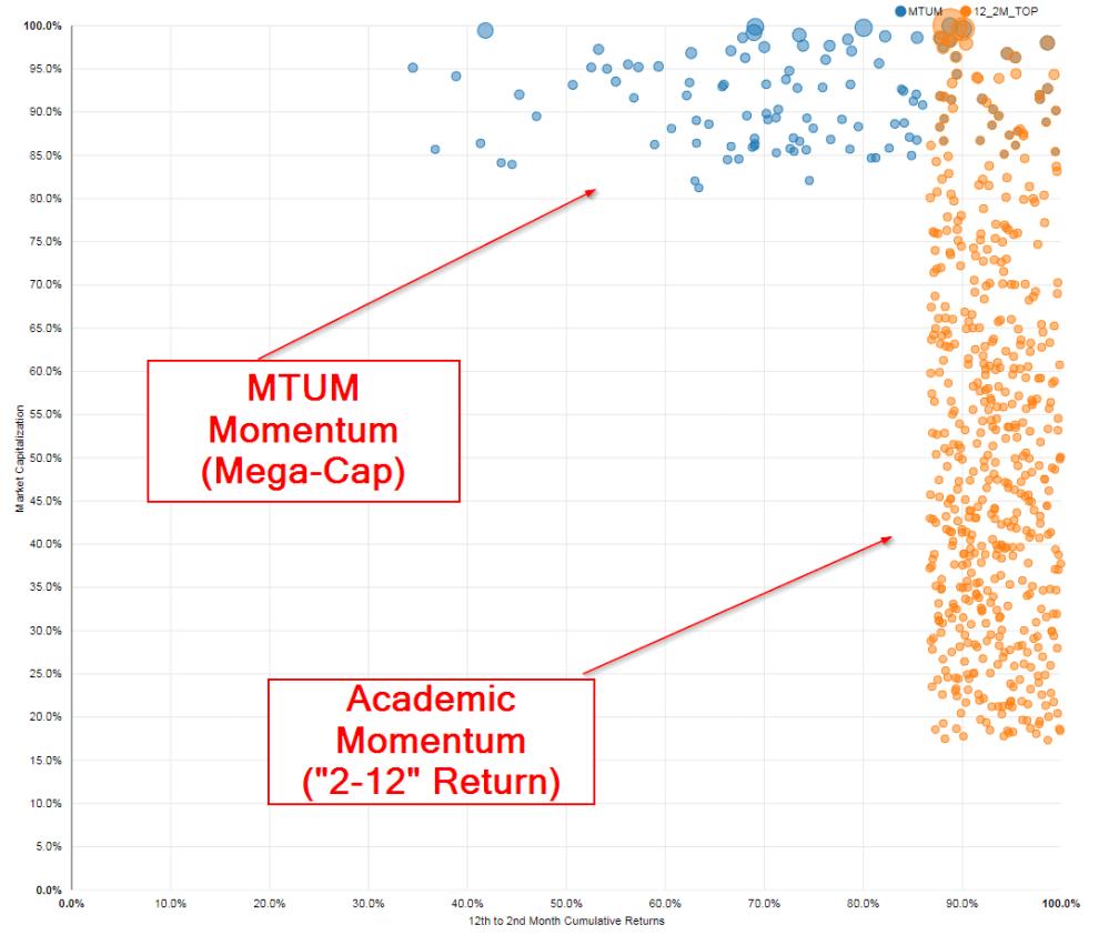 medium resolution of source visual active share