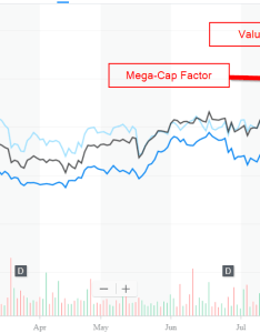 usmv interactive stock chart ishares edge msci min vol usa etf  yahoo  also rh alphaarchitect