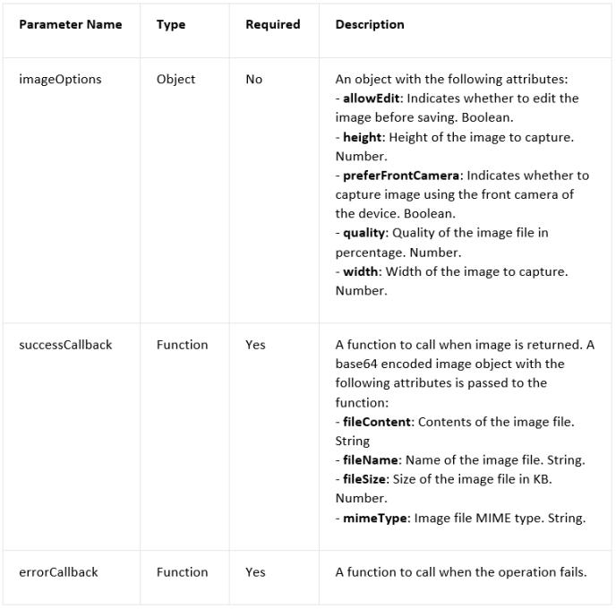 Xrm.Device parameters