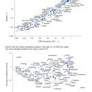 المؤشر الاقتصادي المثالي