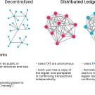 التوجهات الحكومية لتبني العملات الرقمية