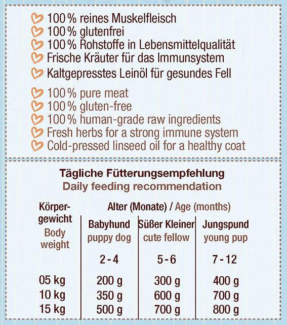 freiland-huehnchen-junior-fuetterungsempfehlung-alpha-natural