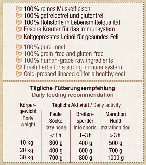 weide-lamm-fuetterungsempfehlung-alpha-natural