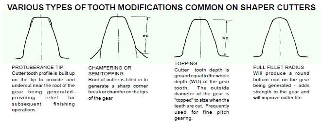 Mercruiser Alpha Two Parts Diagram. Diagram. Auto Wiring