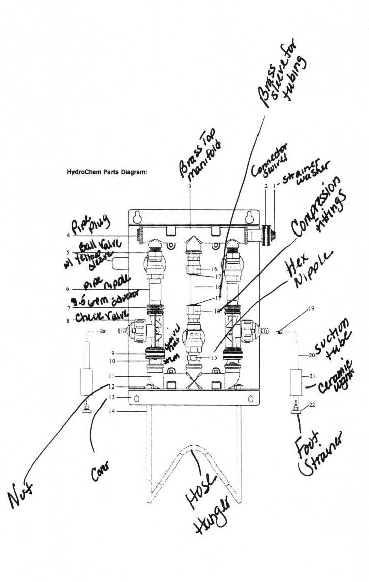 Hydroclean II Troubleshooting Schematic