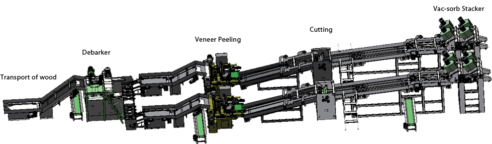 Veneer peeling production line for 4 feet (Double Vac-sorb)