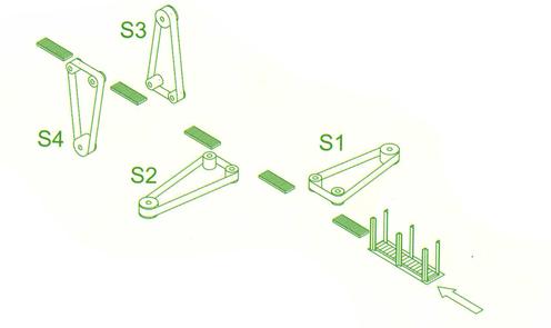 DAE - S4F - dimension