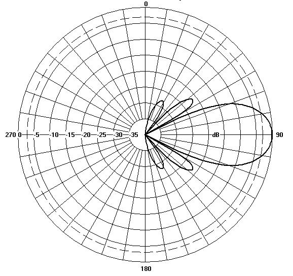 AW3724 – Alpha Wireless