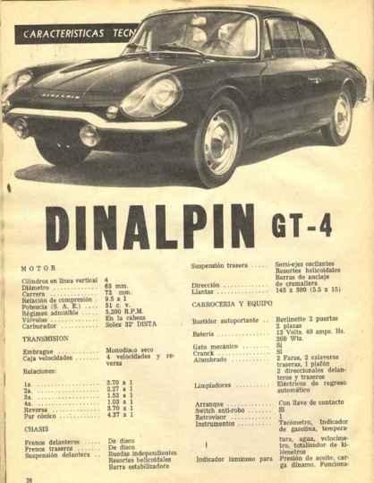 Dinalpin GT4