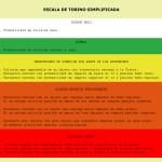 La escala de Turín