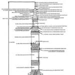 Manuales técnicos de los Saturno y el YF-12