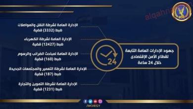صورة قوات أمن الداخلية تواصل مجهوداتها خلال 24 ساعة الماضية