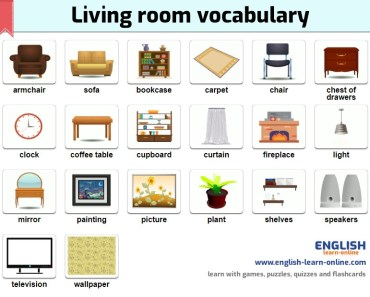 Living Room Vocabulary in English - With Games Pictures Quizzes